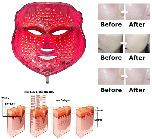 Red LED light therapy for skin